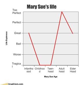 Mary Sue's life