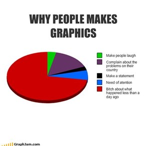 WHY PEOPLE MAKES GRAPHICS