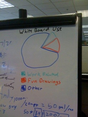 Whiteboard Use