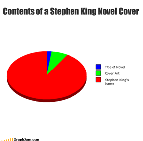 Contents of a Stephen King Novel Cover
