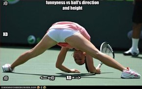 funnyness vs ball's direction and height