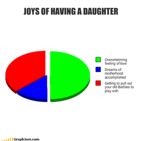 JOYS OF HAVING A DAUGHTER