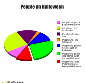 People on Halloween