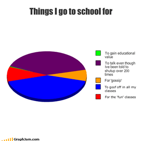 Things I go to school for