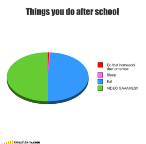 Things you do after school