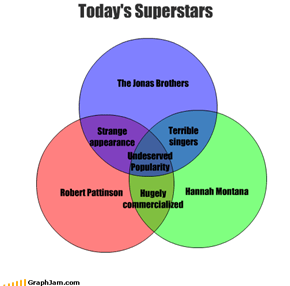 Today's Superstars