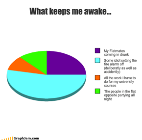 What keeps me awake...
