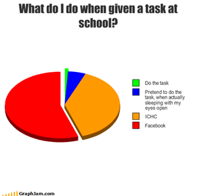 What do I do when given a task at school?