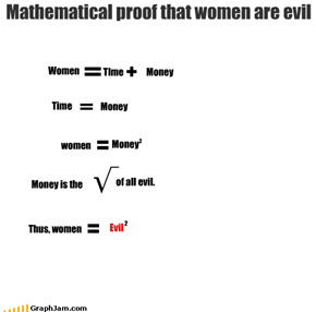 Mathematical proof that women are evil