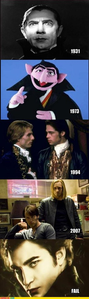 The De-Evolution of Vampire Machismo