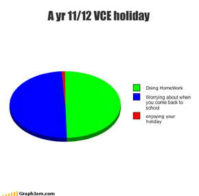 A yr 11/12 VCE holiday