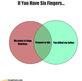 If You Have Six Fingers...