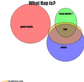 What Rap is?