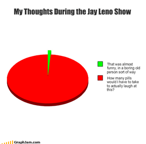 My Thoughts During the Jay Leno Show