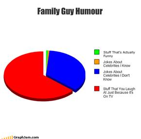 Family Guy Humour