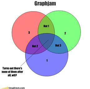 Graphjam