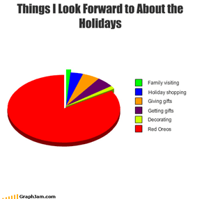 Things I Look Forward to About the Holidays
