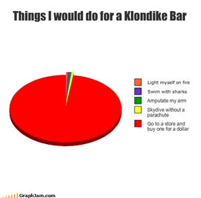 Things I would do for a Klondike Bar