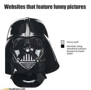 Websites that feature funny pictures