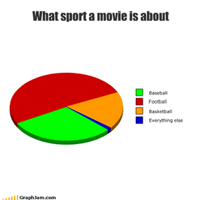 What sport a movie is about