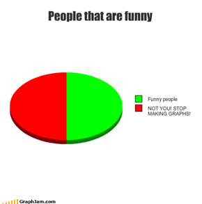 People that are funny