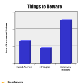 Things to Beware