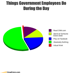 Things Government Employees Do During the Day