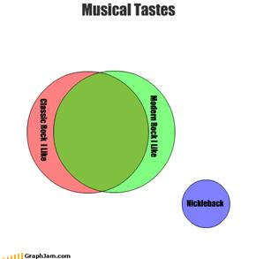 Musical Tastes