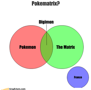 Pokematrix?