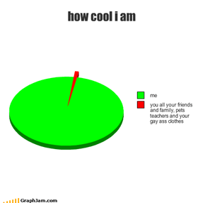 how cool i am