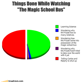 """Things Done While Watching  """"The Magic School Bus"""""""
