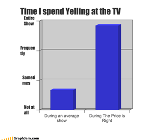 Time I spend Yelling at the TV