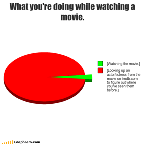 What you're doing while watching a movie.
