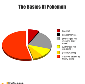 The Basics Of Pokemon