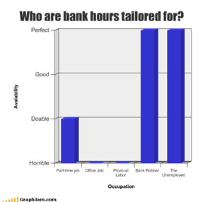 Who are bank hours tailored for?
