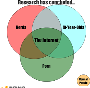 Research has concluded...