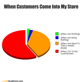 When Customers Come Into My Store