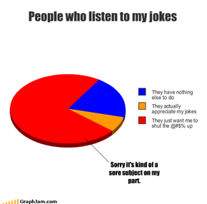 People who listen to my jokes
