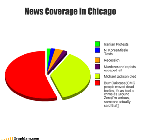 News Coverage in Chicago