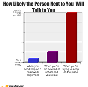 How Likely the Person Next to You  Will Talk to You