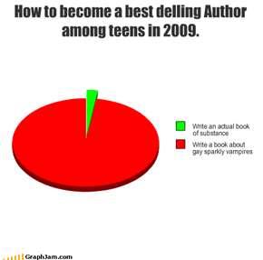 How to become a best delling Author among teens in 2009.