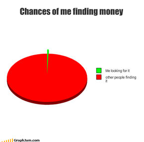 Chances of me finding money