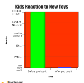 Kids Reaction to New Toys