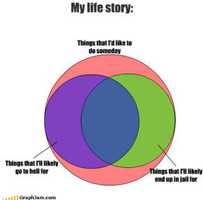 My life story: