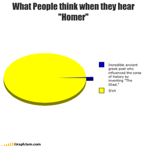 "What People think when they hear ""Homer"""