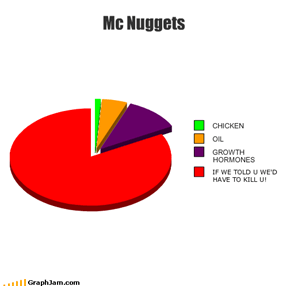 Mc Nuggets