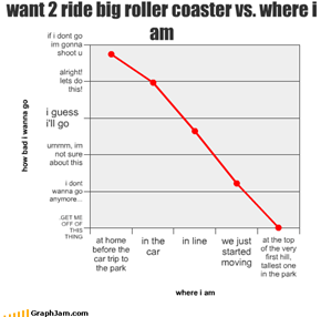 want 2 ride big roller coaster vs. where i am