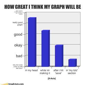 HOW GREAT I THINK MY GRAPH WILL BE