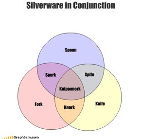 Silverware in Conjunction