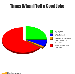 Times When I Tell a Good Joke